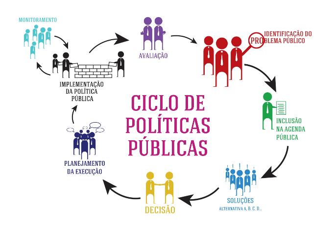 SALUD Y POLITICA PÚBLICA ( Enero 2021)